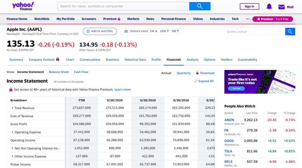 How To Research Stocks - Yahoo
