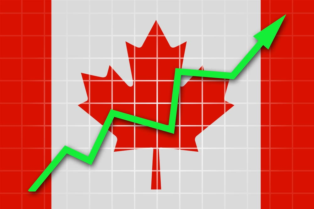 How to Buy Canadian Stocks